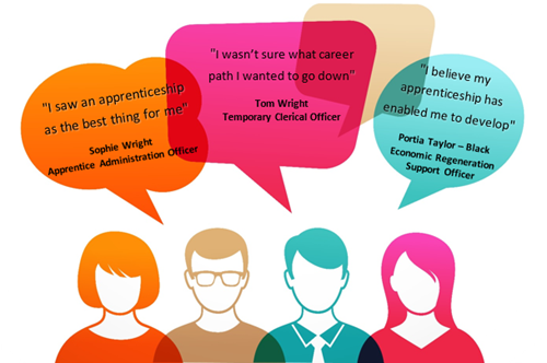 Our Apprenticeship Journey