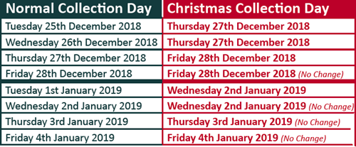 2019 Christmas Bin collection